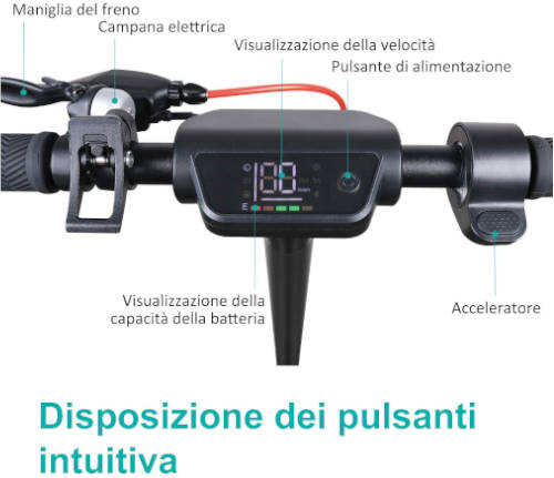 display monopattino elettrico windgoo