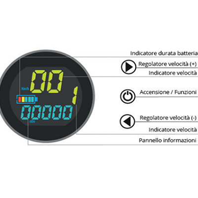 display monopattino elettrico freedom i-bike