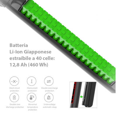 batteria nexity x8 Sonic 48 km di autonomia